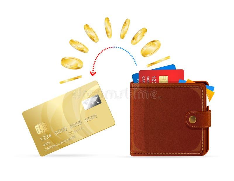 Portefeuille pour carder le transfert d'argent Vecteur illustration libre de droits