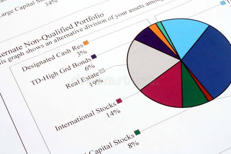 Portfolio Allocation. This is an image of a non-qualified portfolio allocation royalty free stock photos