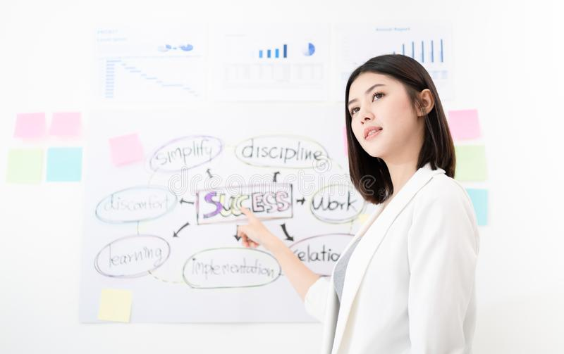 Portrait of asian business woman leading the conference and give a presentation to colleagues by point to the concept flip chart stock photos