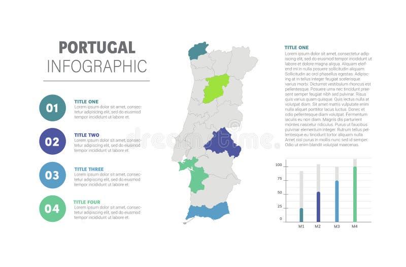 Portugalia mapa infographic Portugalia biznesowy marketingowy pojęcie royalty ilustracja