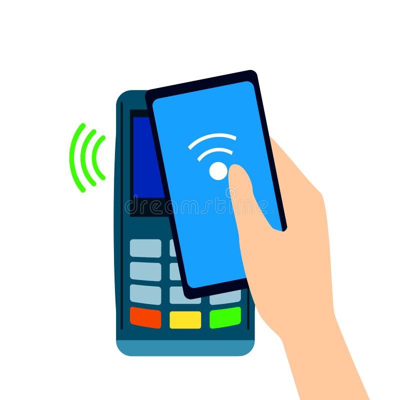 POS终端证实通过手机付的付款 NFC付款 平的样式 流动银行业务和付款 库存例证