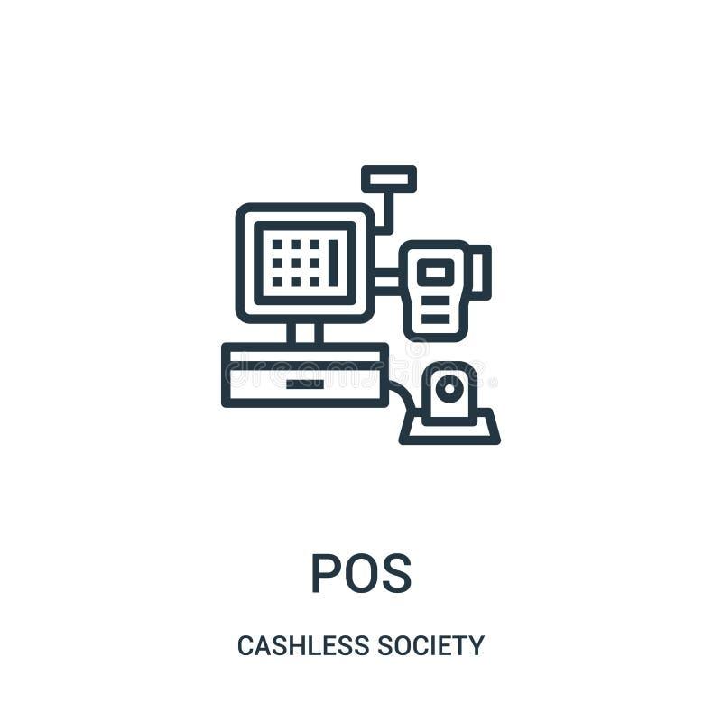 pos.-symbolsvektor från cashless samhällesamling Tunn linje illustration för vektor för pos.-översiktssymbol stock illustrationer