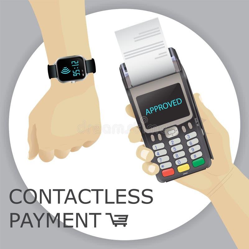 Pos.-terminal med handen och smartwatch på grå bakgrund och sho vektor illustrationer