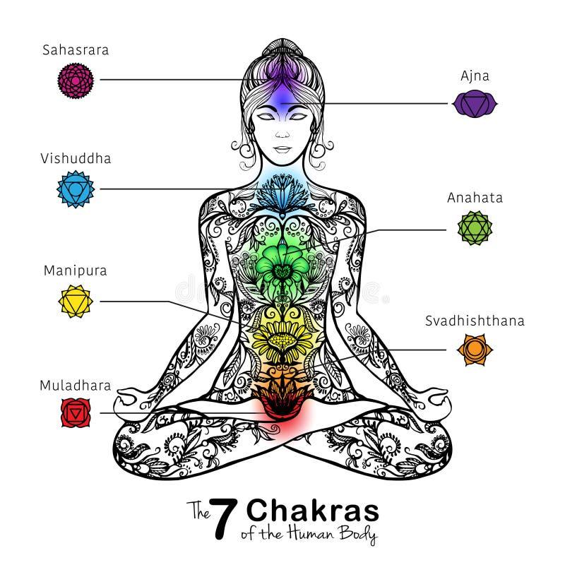Pose dos lótus da ioga que medita o ícone da mulher ilustração stock