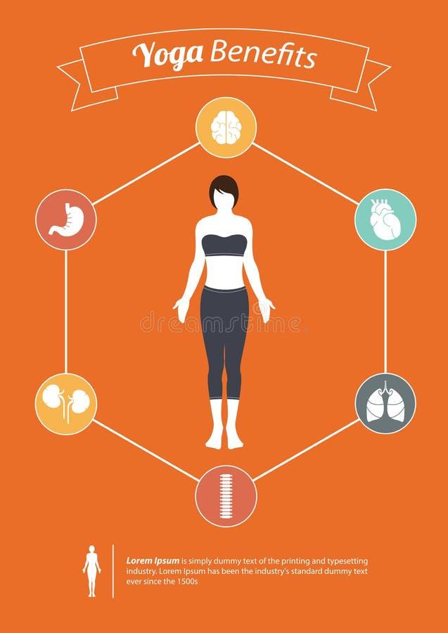 Poses da ioga e benefícios da ioga no projeto liso com grupo de ícone do órgão, gráfico da informação ilustração stock