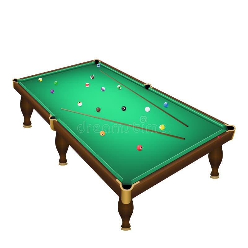 Posição das bolas de jogo do bilhar sobre uma mesa de bilhar realística com sugestões ilustração do vetor
