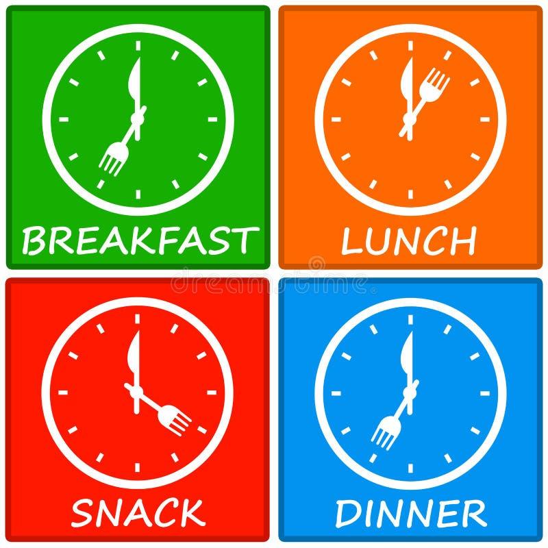 Download Posiłki ilustracji. Ilustracja złożonej z bufet, posiłek - 28972980