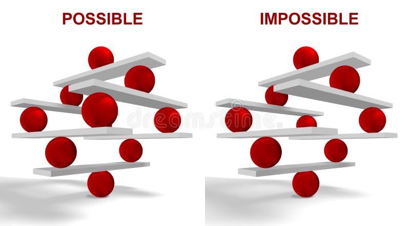 Posible e imposible libre illustration