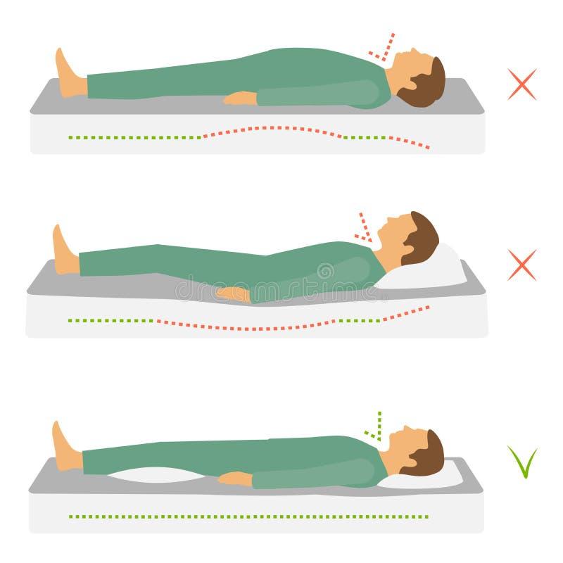Posición de cuerpo correcta de la salud el dormir ilustración del vector