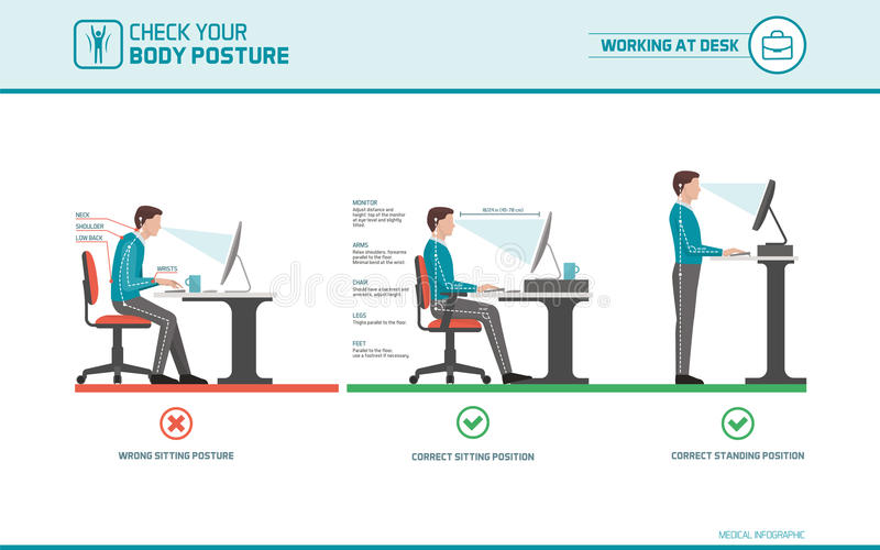 Posición sentada correcta en el escritorio ilustración del vector