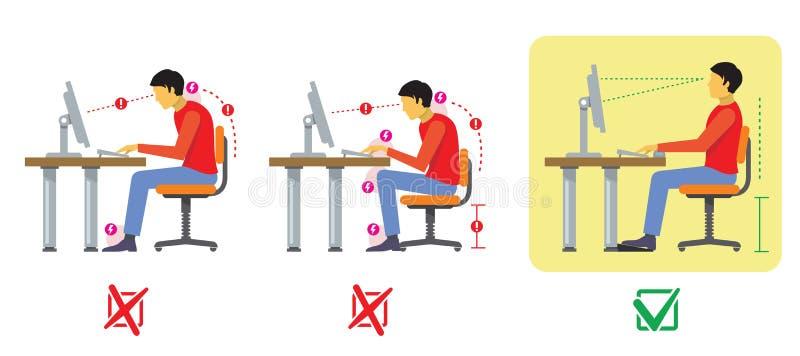 Posición sentada de la espina dorsal correcta y mala Diagrama del vector en estilo plano stock de ilustración