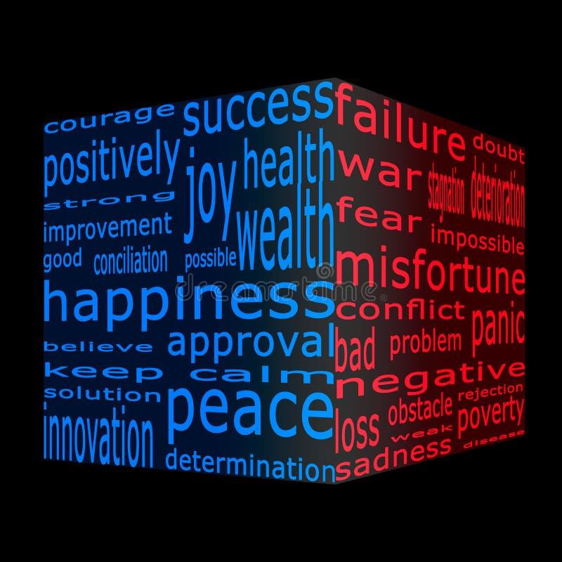 Positieve en negatieve tegengestelden stock illustratie