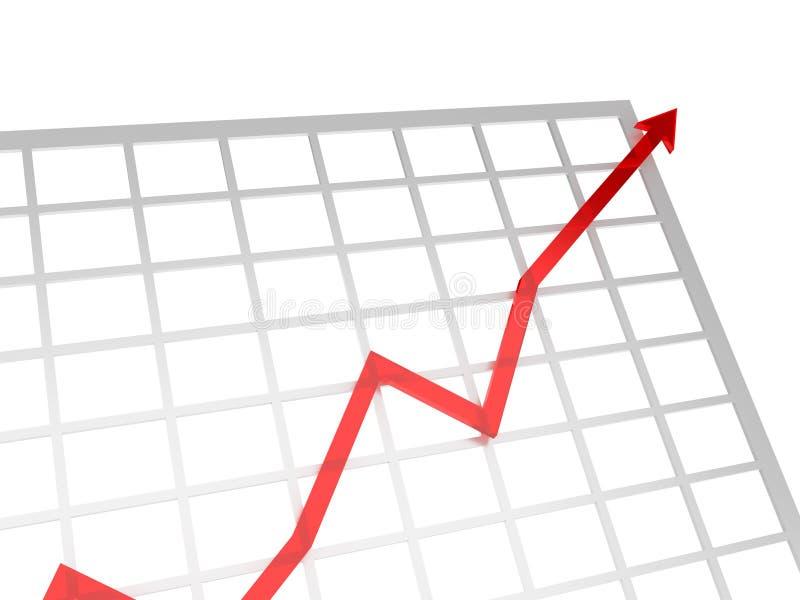 Positieve grafiek stock illustratie