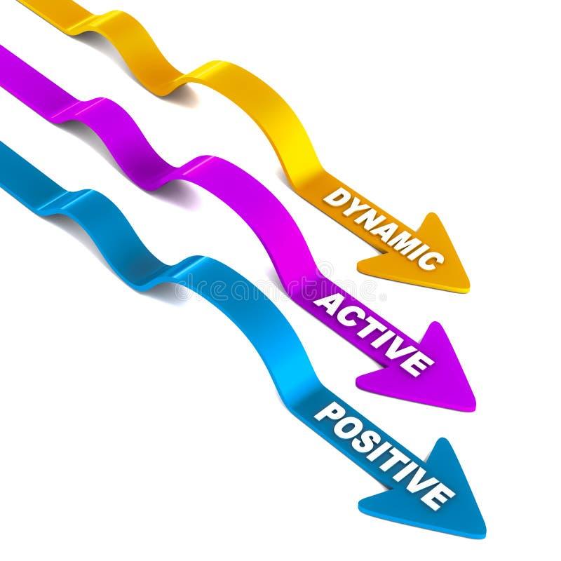 Positif actif dynamique illustration de vecteur