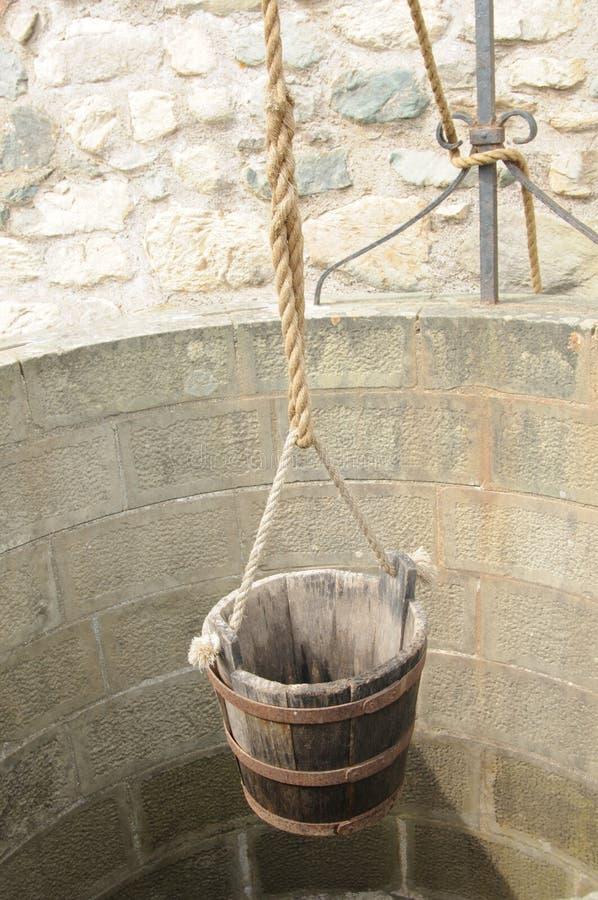 Position de puits photo libre de droits