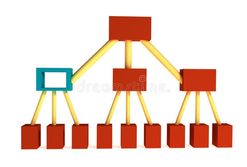 Position vide illustration stock