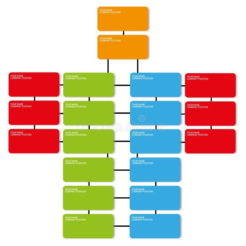 Positioner för organisation för vektorbakgrundsdiagram stock illustrationer