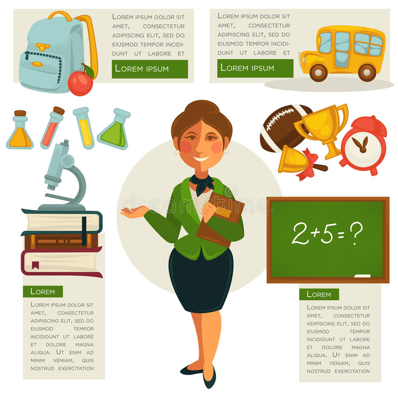 Positionnement de graphisme d'école vecteur prêt d'image d'illustrations de téléchargement illustration libre de droits