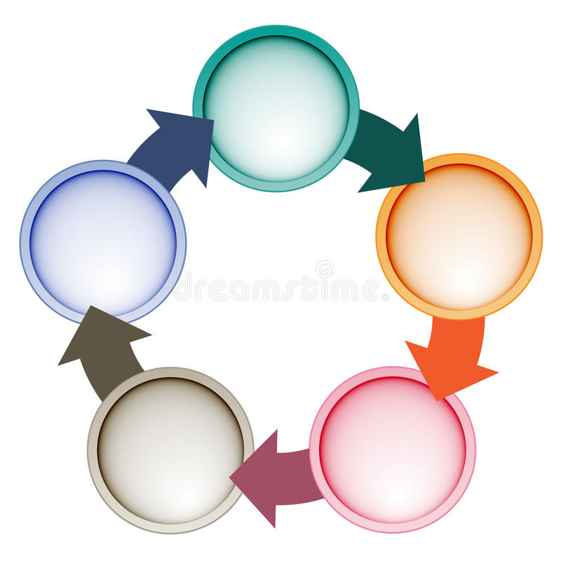 Positions du processus cyclique cinq illustration stock