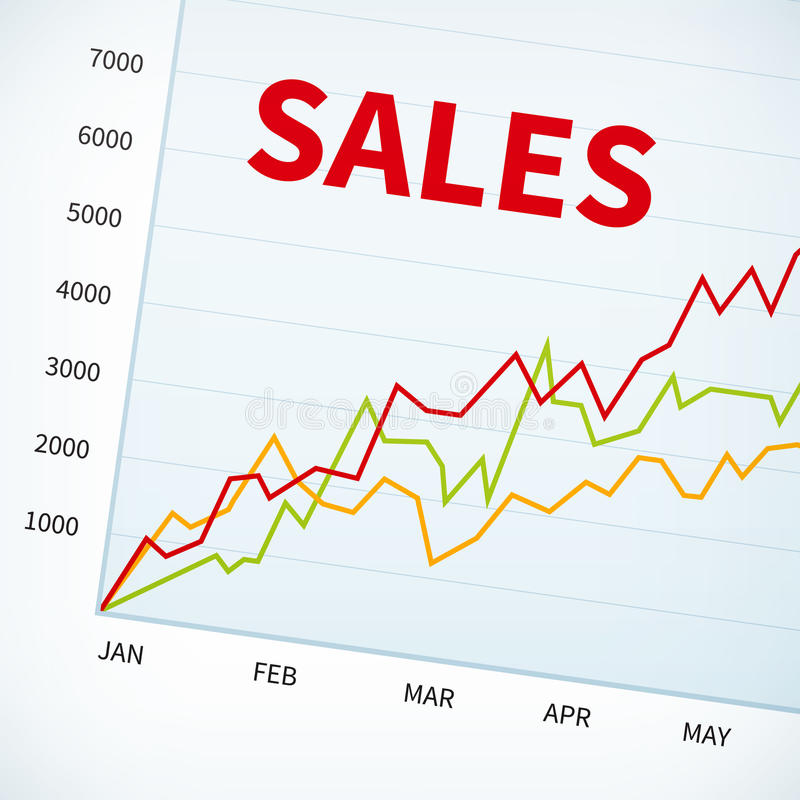 Positiv affärsförsäljningsgraf royaltyfri illustrationer