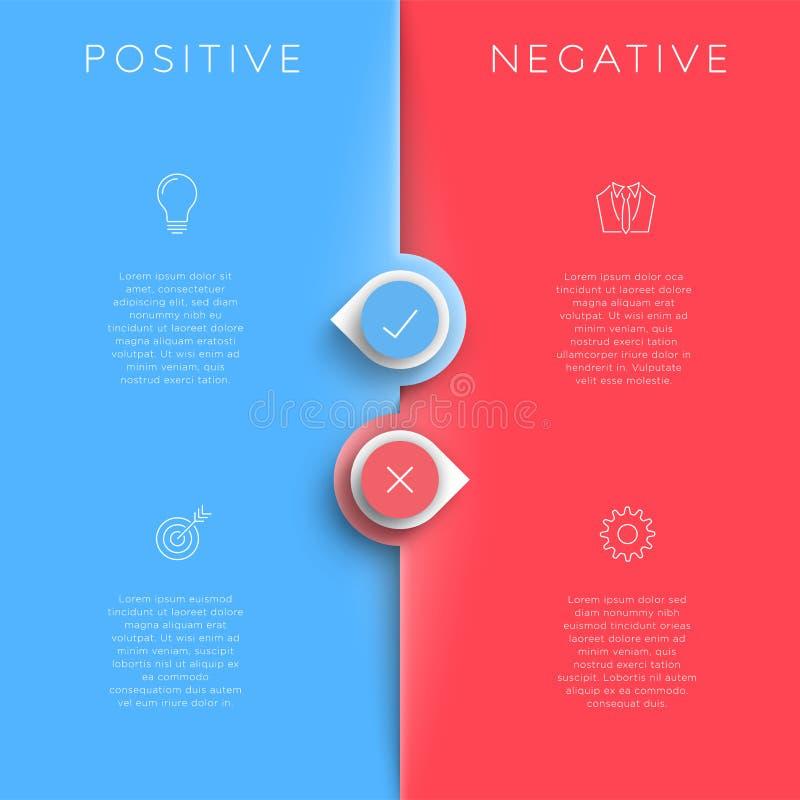 Positiv negativ listamall med pilpunkter vektor illustrationer