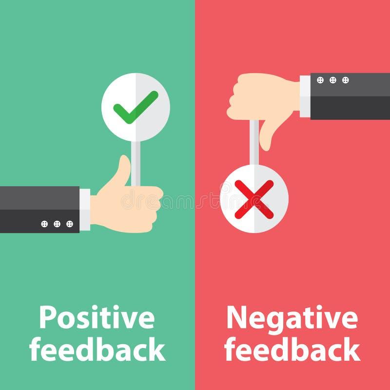 Positiv och negativ återkoppling vektor illustrationer