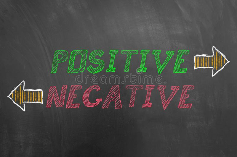 Positive negative text with arrows on blackboard royalty free stock photos