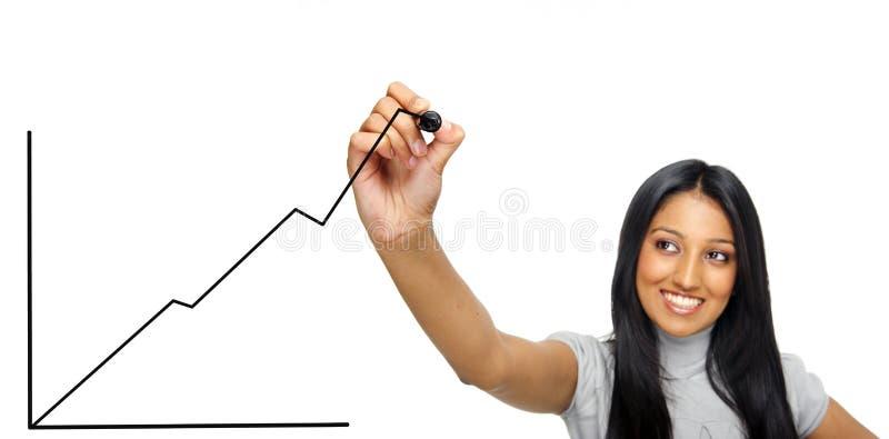 Positives Diagramm