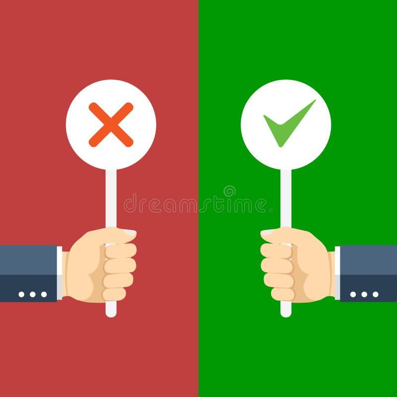 Positivo y concepto del voto negativo libre illustration