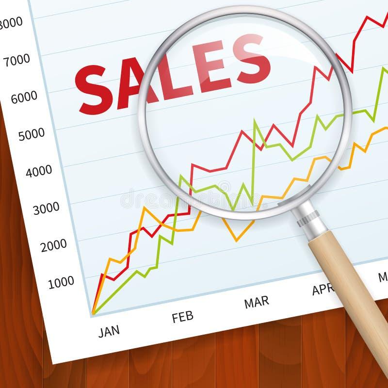 Positivt affärsförsäljningsdiagram vektor illustrationer
