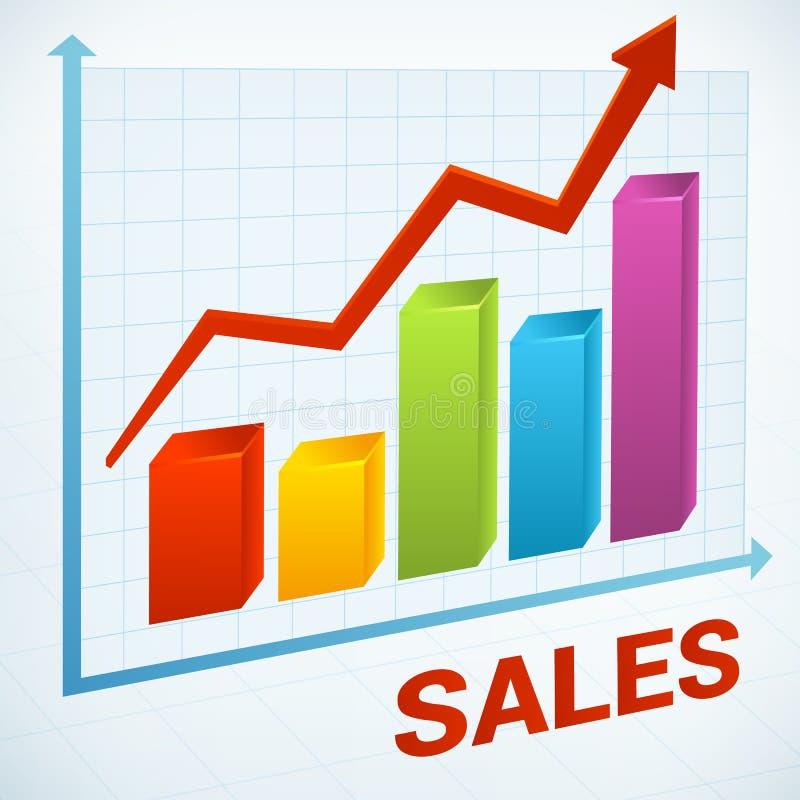 Positivt affärsförsäljningsdiagram royaltyfri illustrationer