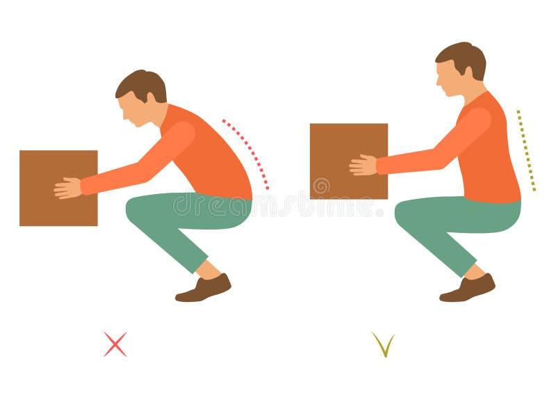 Posizione corretta illustrazione vettoriale
