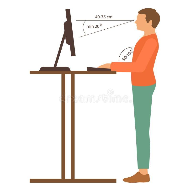 Posizione corretta illustrazione di stock