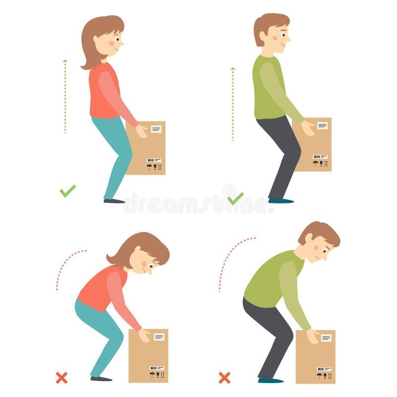Posizione corretta e sbagliata di attività nella routine quotidiana - peso di sollevamento royalty illustrazione gratis