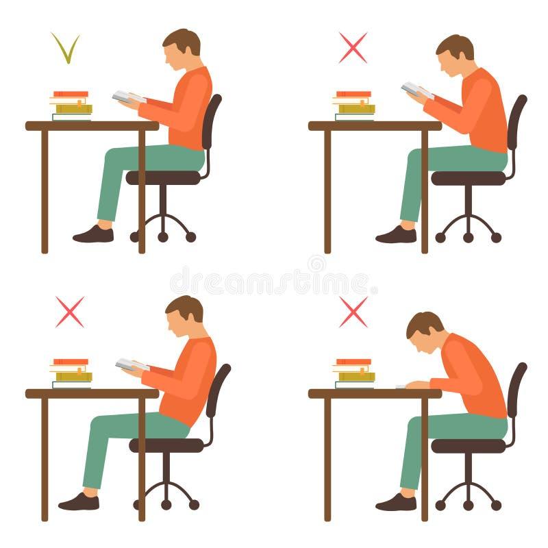 Posizione seduta corretta e sbagliata, lettura illustrazione di stock