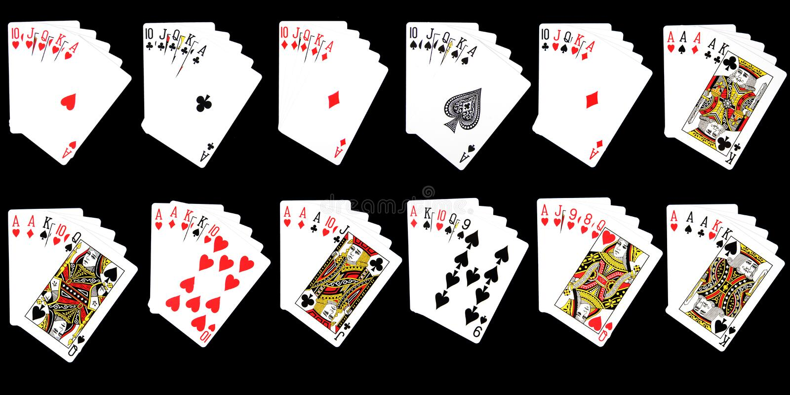 Possible Combinations from Cards. Basic Information on the Different Poker Hands vector illustration