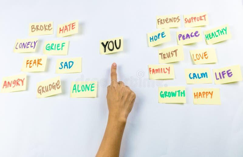 Post-it de conscience de santé mentale image libre de droits