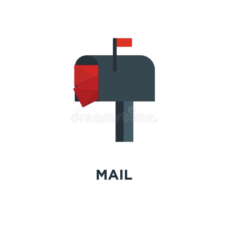 post för diagramsymbolsillustration designen för emailbegreppssymbolet, överför meddelandeteckenvektorn royaltyfri illustrationer