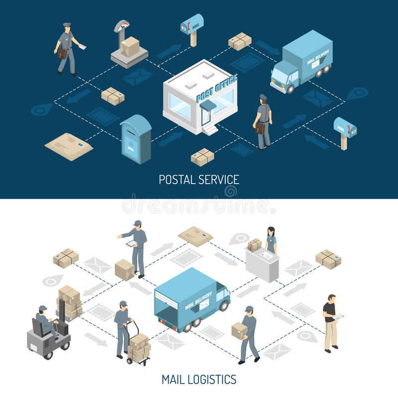 Post Office Service Flowchart Isometric Banners Stock