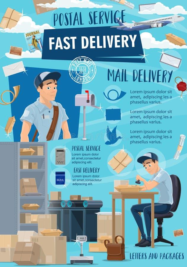 Post- postservice för snabb leverans, brevbärare vektor illustrationer