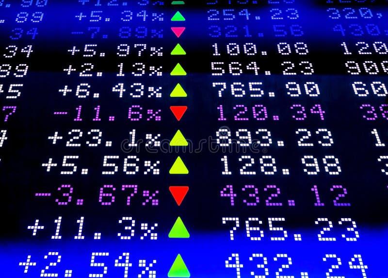 Postacie i odsetki stopień wzrostu na giełda papierów wartościowych Targowy pojęcia tło zdjęcia stock