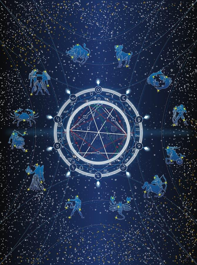 Postal del círculo de Zodiak imágenes de archivo libres de regalías