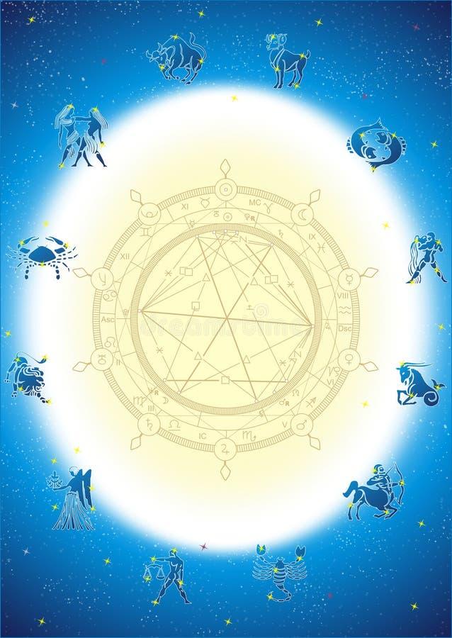 Postal del círculo de Zodiak fotografía de archivo libre de regalías