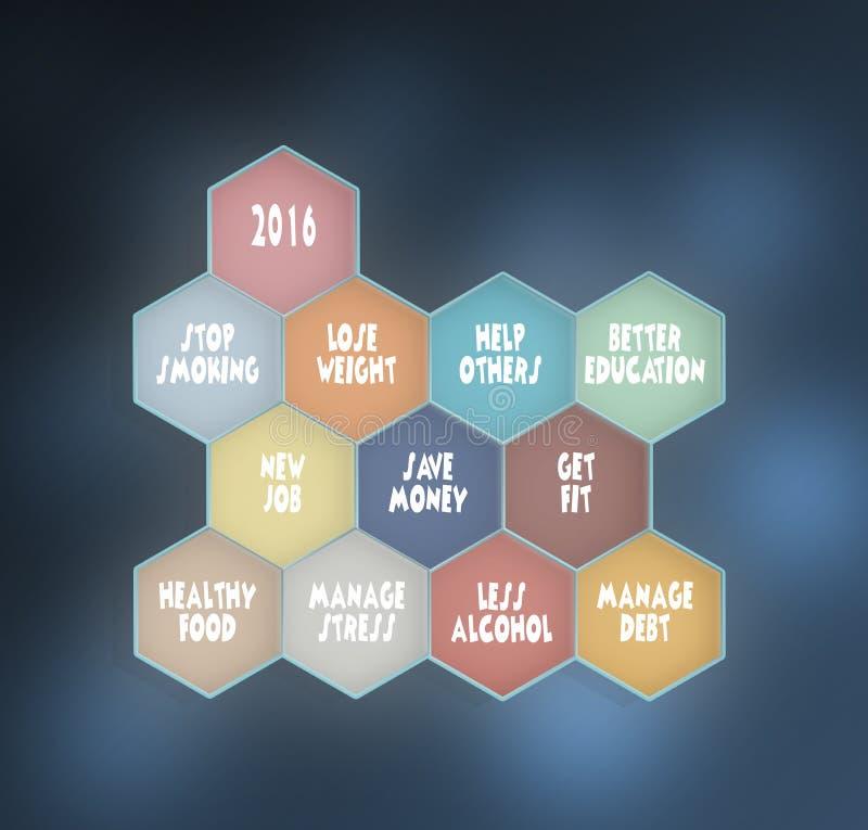 Postanowienia dla 2016 Najlepszy nowego roku życzeń ilustracja wektor