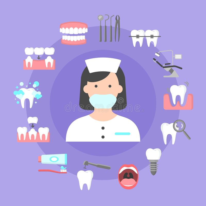 Poster with icons of dental clinic services. Circle of information icons with dental clinic services and dentist in centre. Flat icons set of orthodontics oral royalty free illustration