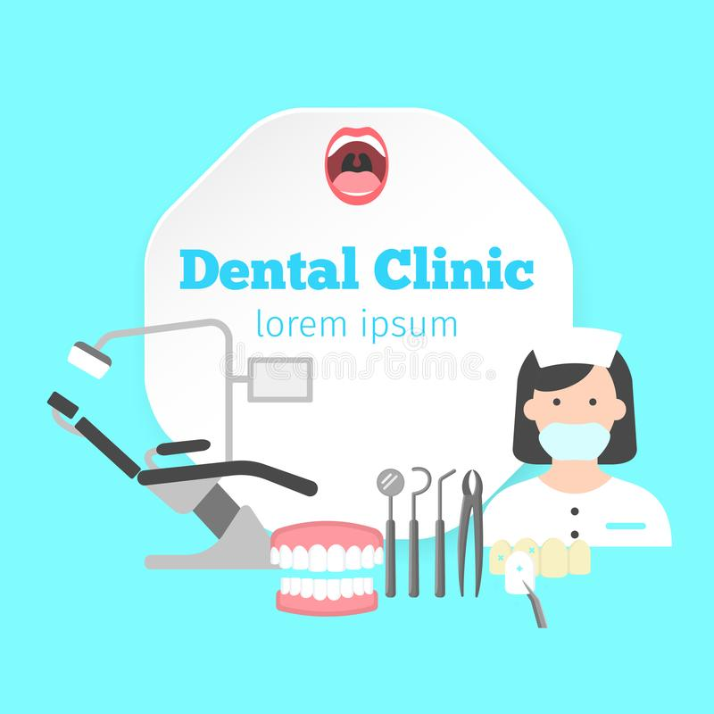 Poster with icons of dental clinic services. Information icons with dental clinic services and dentist in centre. Flat icons set of orthodontics oral cavity royalty free illustration