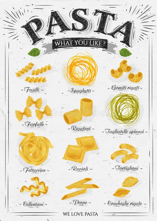Poster pasta vintage stock illustration