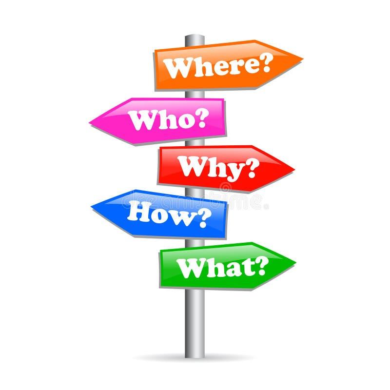 Posts del camino de las preguntas stock de ilustración