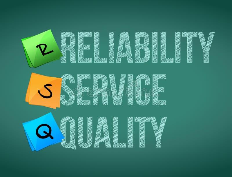 posts del tablero de la calidad del servicio de la confiabilidad libre illustration