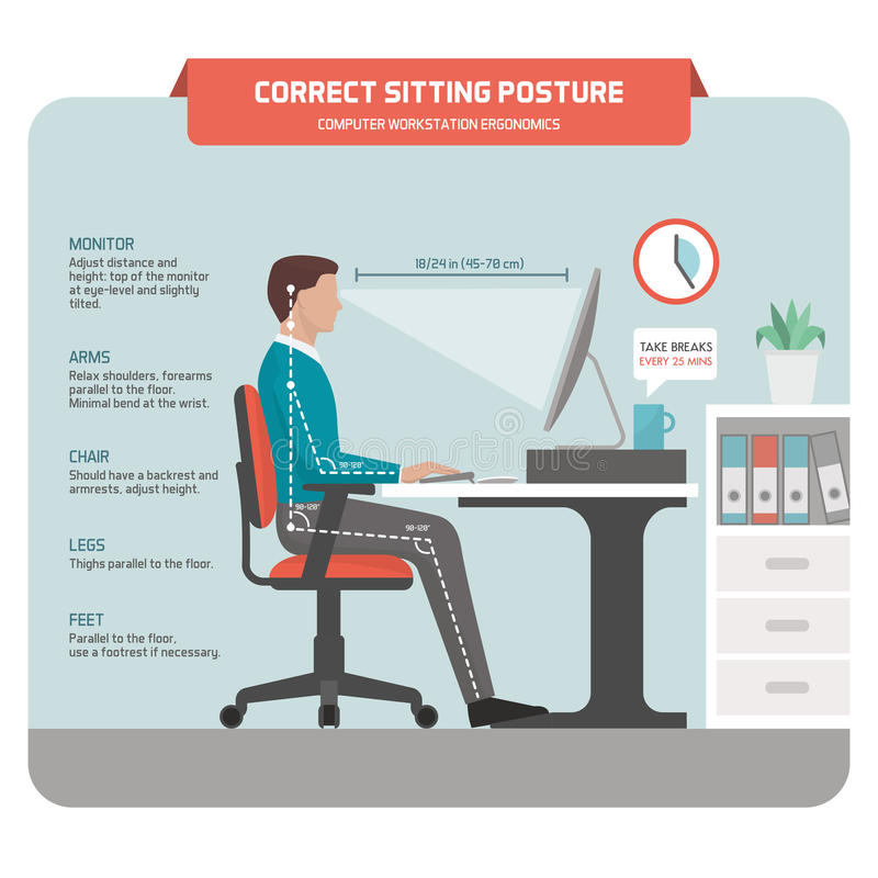 Postura de assento correta na mesa ilustração do vetor